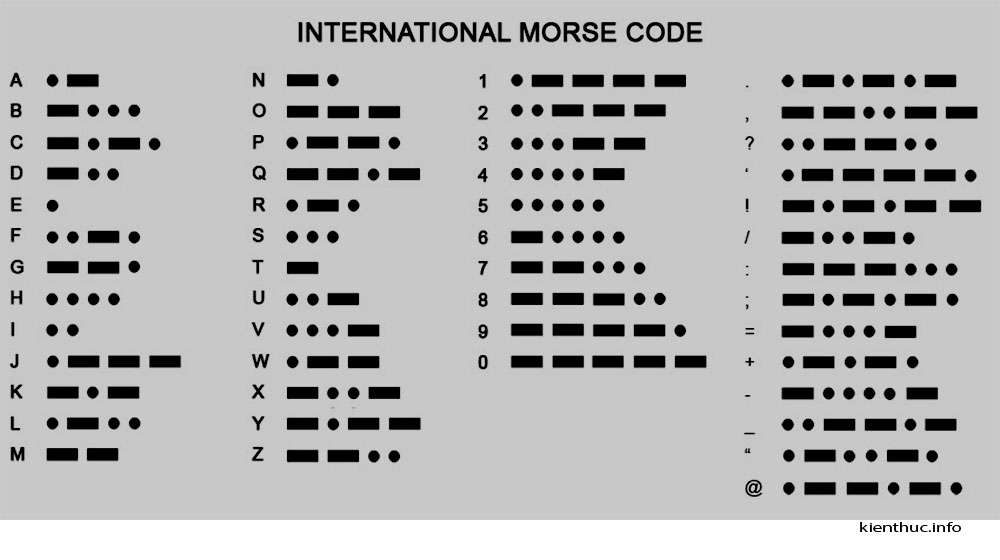 hoc-dich-ma-morse-code